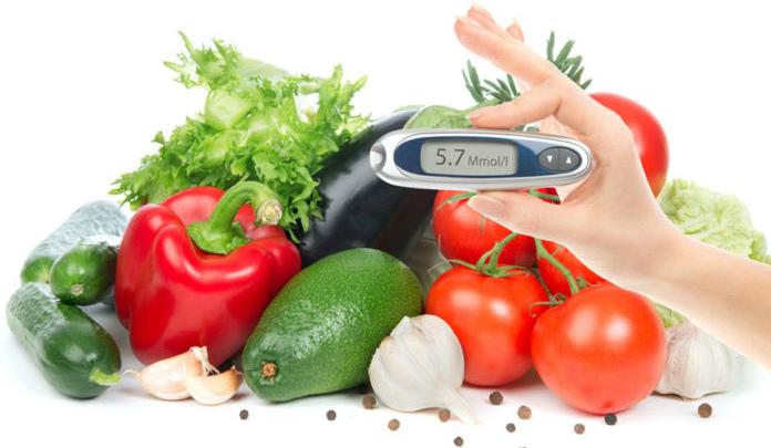 Что будет если вколоть инсулин здоровому человеку?