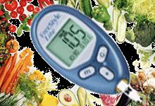 Гликемическая нагрузка: норма в день, что такое таблица кривой после глюкозы