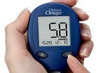 Норма сахара в крови после еды у здорового человека: пожжет ли повышаться уровень